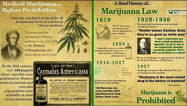 proibizionismo cannabis