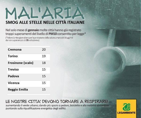 malaria2017