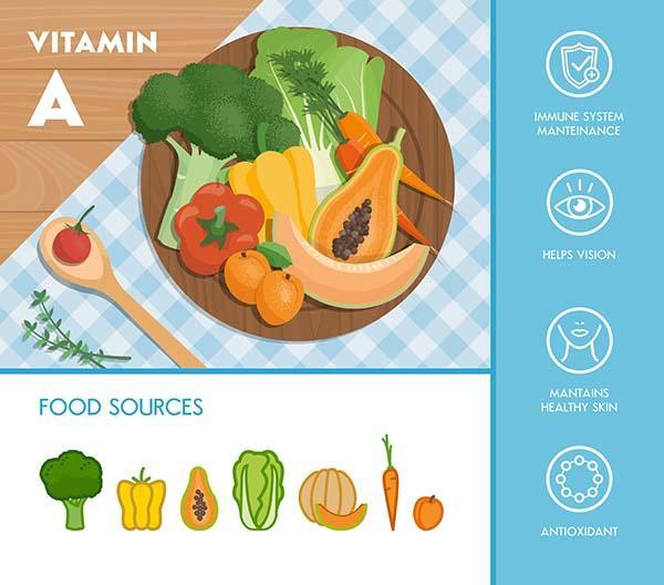 vitamina a infografica