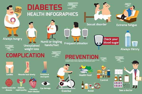 diabete infografica