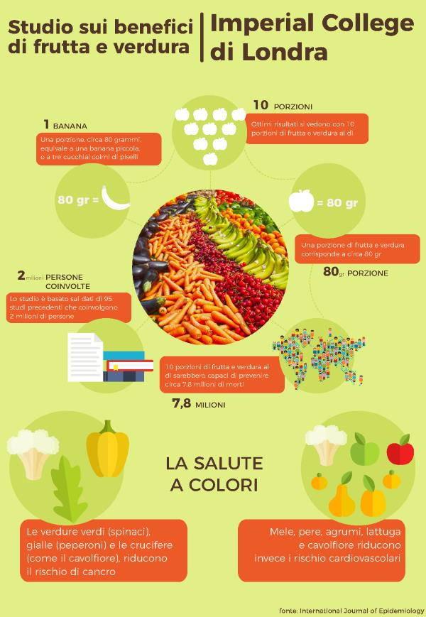fruttaeverdura 10