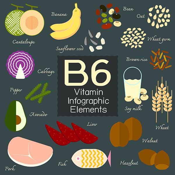 vitamina b6 cibi