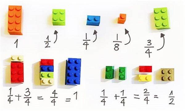 3. lego matematica