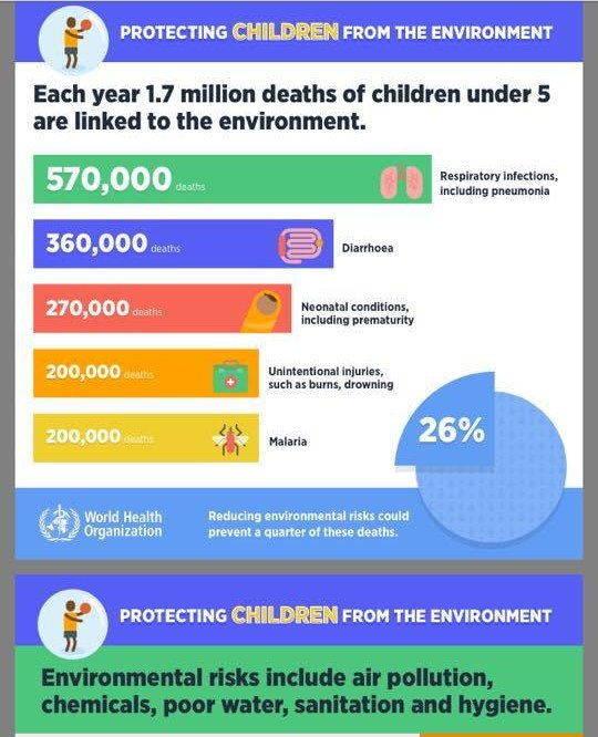 oms bambini inquinamento