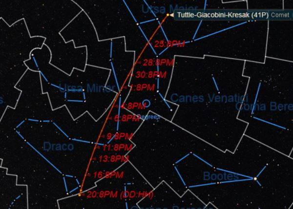 percorso cometa