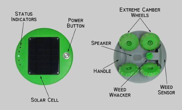 robot giardino solare2