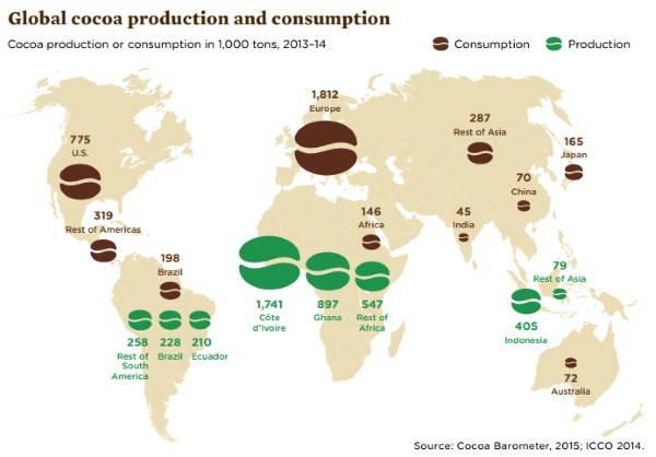 consumo cacaomondiale