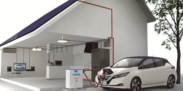 auto-pannelli-solari