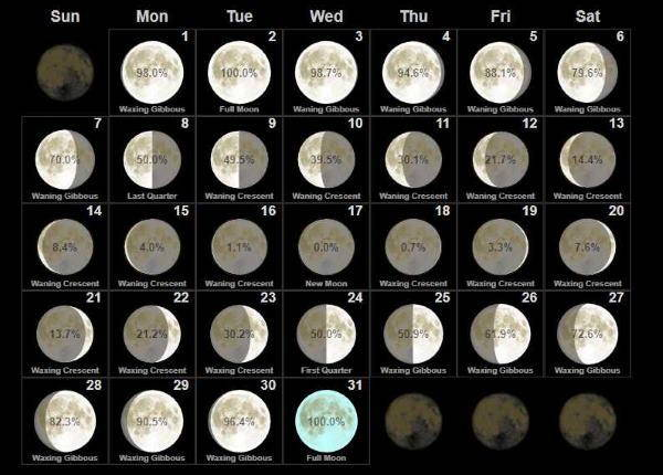 Calendario Lunare Ottobre 2020.Il Calendario Lunare 2018 Greenme It