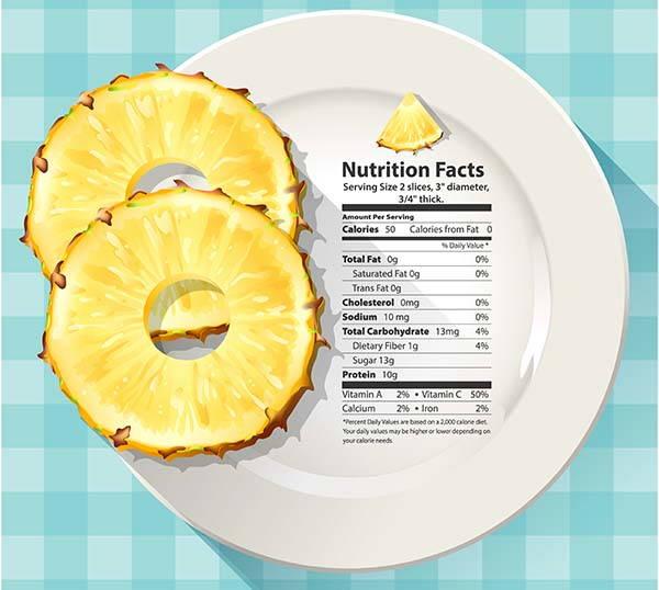 dieta ananas infografica