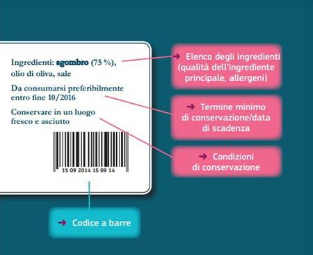 esempio etichetta4