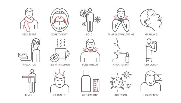 sintomi raucedine