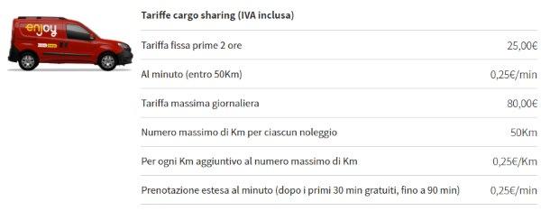 tariffe enjoy cargo