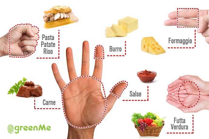 dieta-mano