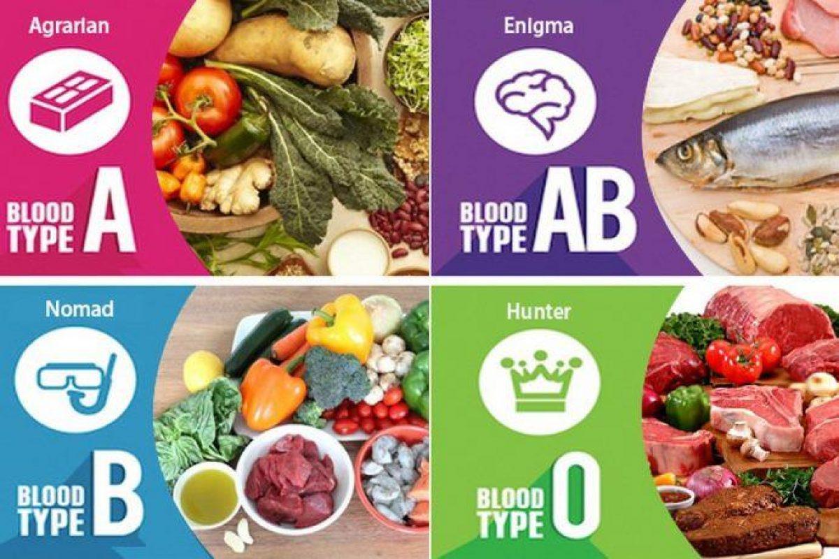 gruppo b dieta