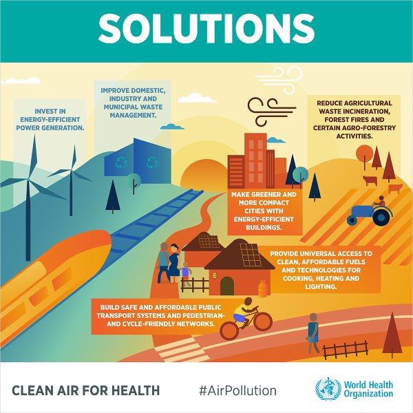 infografica oms soluzioni