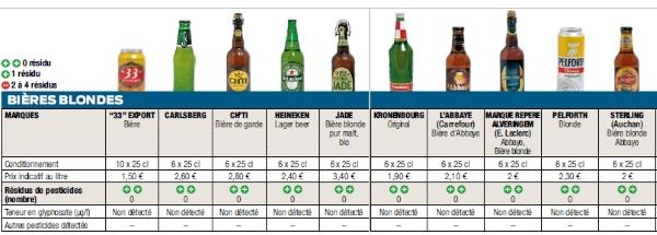 birre promosse