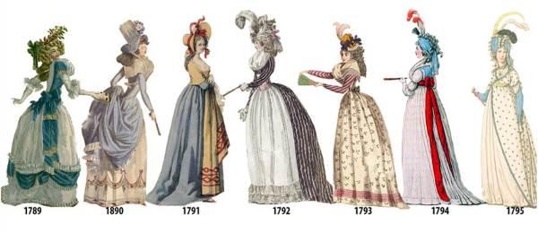 finest selection e90d5 47e38 Com'è cambiata la moda femminile negli ultimi 2 secoli, anno ...