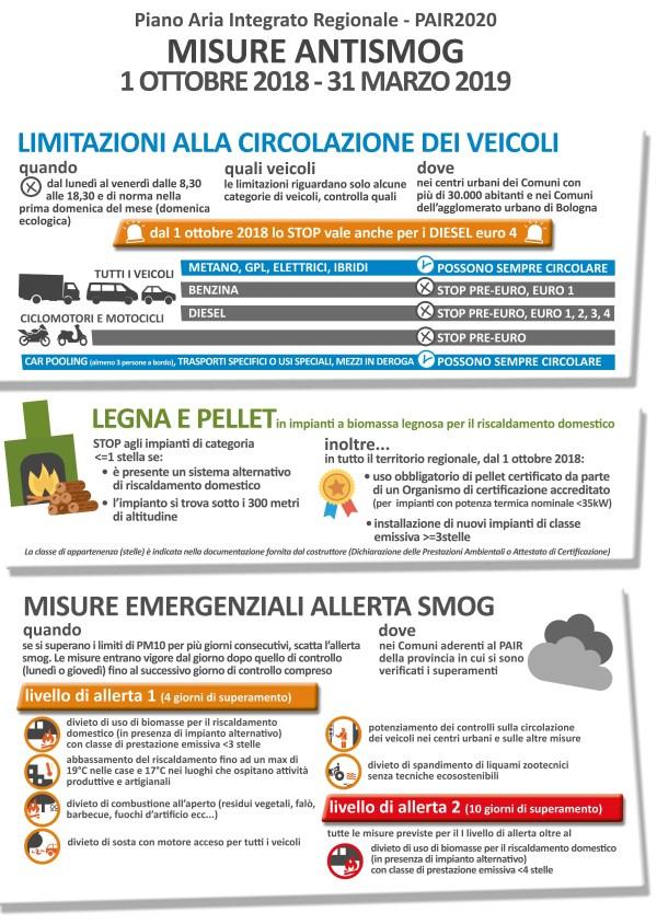 emilia infografica