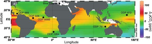 grafico acidificazione1