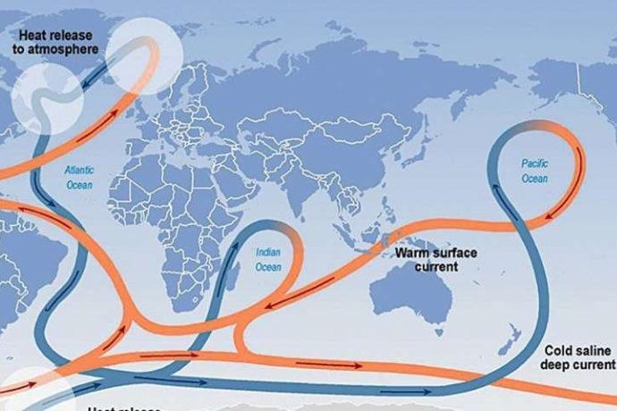circolazione atlantica