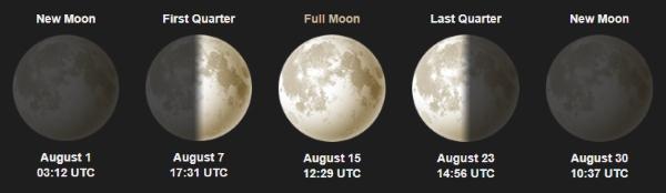 luna ago19