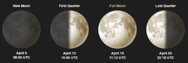 luna apr19