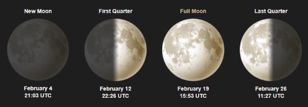 luna feb19