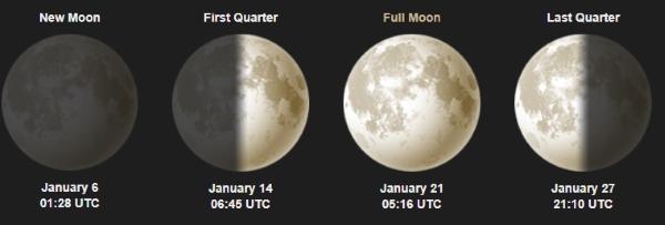 Calendario Lune.Calendario Lunare 2019 Come Osservare La Luna Mese Per Mese