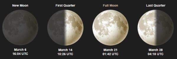 luna mar19