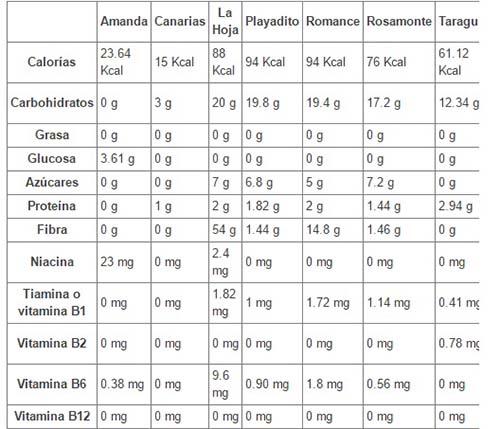 yerba mate tabella nutrizionale1