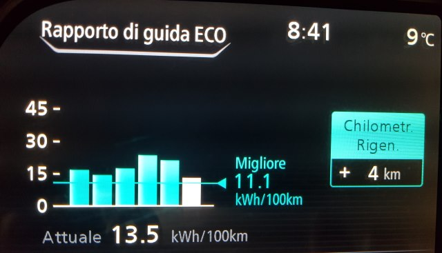 13.5kwh100km