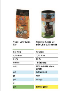 cacao polvere test3