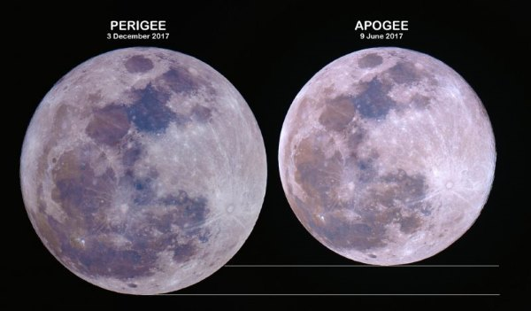 luna apogeo perigeo