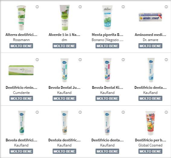 dentifrici tabella 1