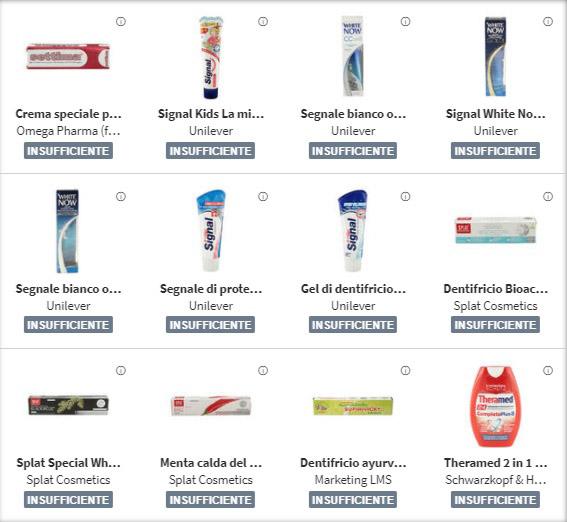 dentifricio tabella 4