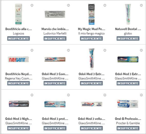 dentifricio tabella 6