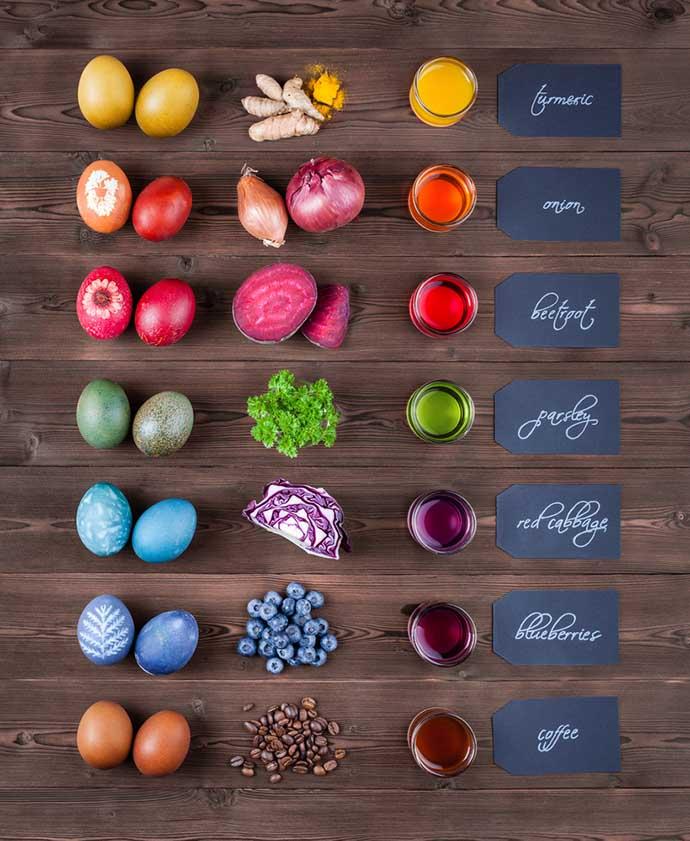 Oeko Norm Colori naturali per Uova di Pasqua