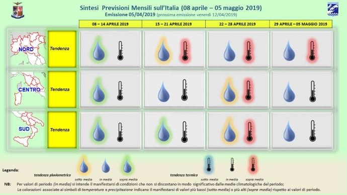previsioni mensili aprile 2019