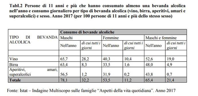 alcol italia tabella2