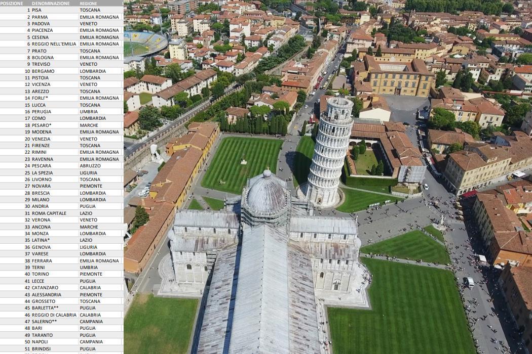 comuni virtuosi e più efficienti d'Italia