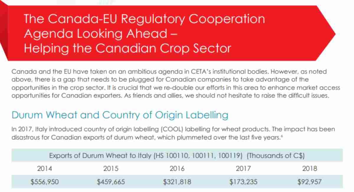 Canada importazioni grano