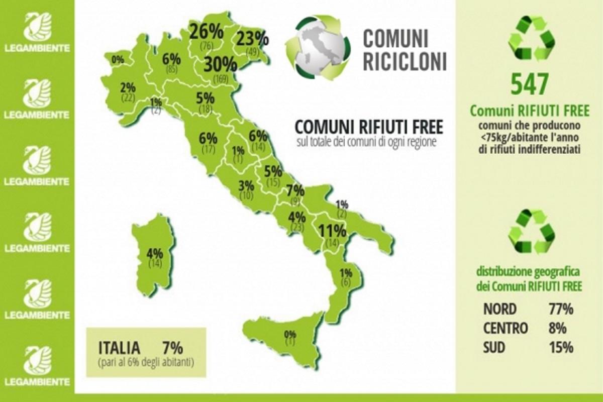 Comuni Ricicloni 2019