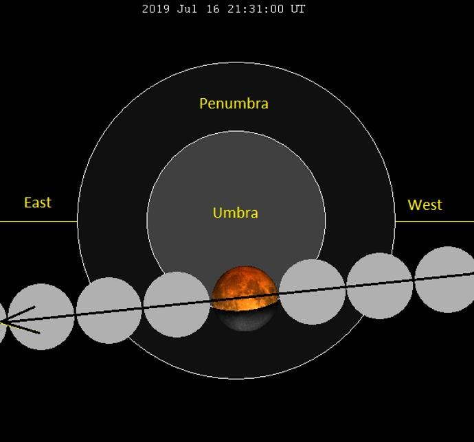 esclissi di luna 16 luglio 2019