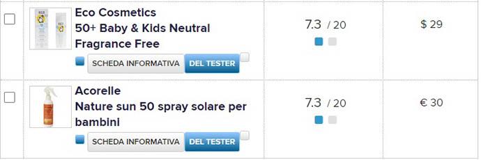 creme-solari-test5