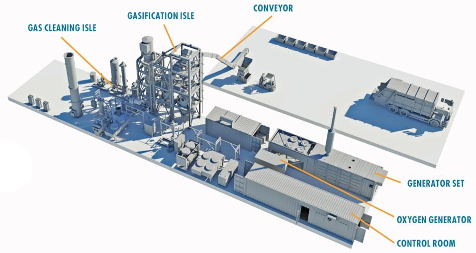 fornace rifiuti no emissioni