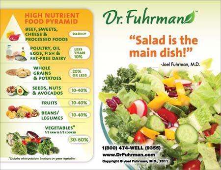 dieta-nutritariana-infografica