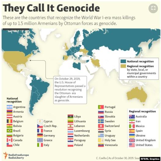 Camera Usa riconosce il genocidio armeno