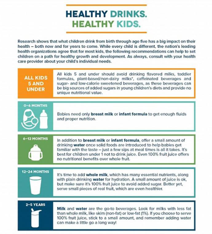 bevande-bambini-infografica