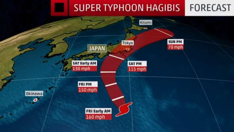 hagibis tifone